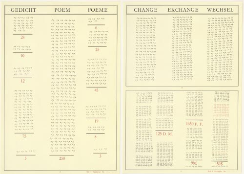 Marcel Broodthaers (Belgian, 1924-1976). <em>Gedicht - Poem - Po&egrave;me/Change - Exchange - Wechsel</em>, 1973. Screen-print on two sheets, sheet (each): 38 1/2 x 26 13/16 in (97.8 x 68.1 cm). Publisher: Edition Staeck, Heidelberg. Printer: Gerhard Steidl, G&ouml;ttingen, Germany. Edition: 100. The Museum of Modern Art, New York. Riva Castleman Endowment Fund, 2005. &copy; 2006 Artists Rights Society (ARS), New York/SABAM, Brussels.