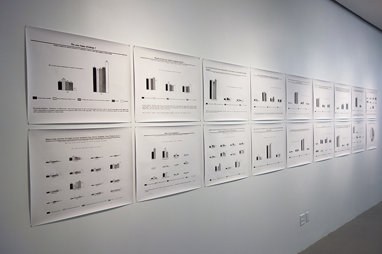 Hans Haacke, John Weber Gallery Visitors' Profile, 1972. Paper questionnaire and twenty-one comparative bar graphs of answers. Questionnaire: 8½ x 11 in each; bar graphs: 24 x 30 in. Photo: Antonio Rivera.
